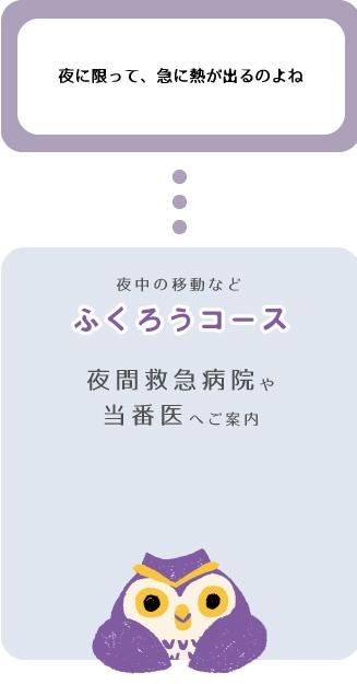 service_29