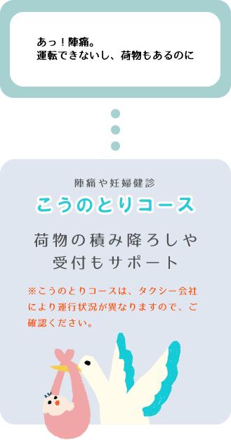 service_31